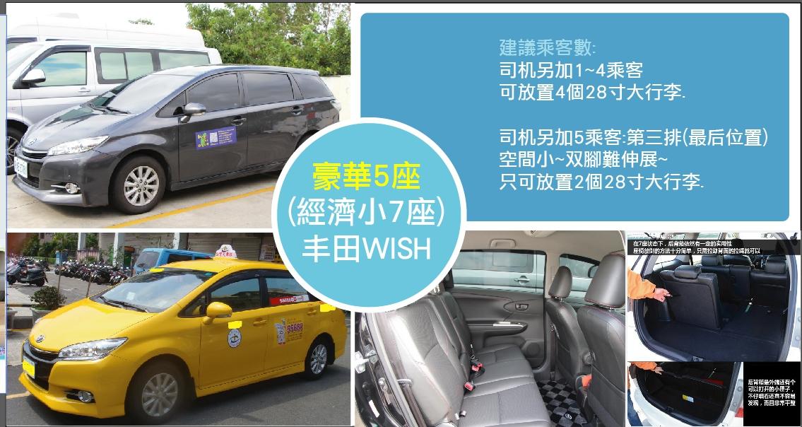 台湾台北野柳·九份·十分包车一日游A线